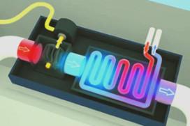 Roterende gasklep, revolutie voor de benzinemotor?