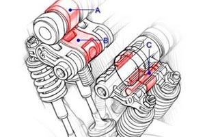Werking Honda VTEC-klepbediening (2008-5)