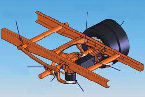 VB Airsuspension ontwikkelt luchtveer-systemen (2007-12)