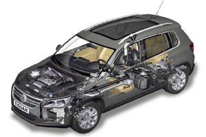 Volkswagen Tiguan technisch bekeken (2008-1)