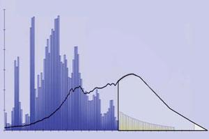 Duurzame energie voor een spotprijs (2008-5)