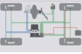 Opkomst hybrides stimuleert elektrificatie remsysteem (2008-3)