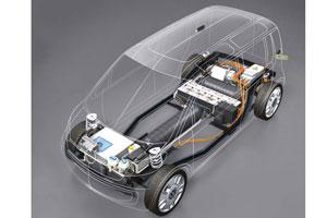 Veel ontwikkelingen in 'groene' autotechniek (2008-1)