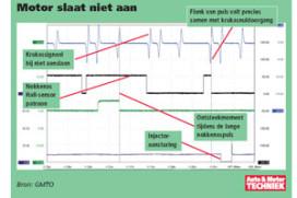 ECU defect of timingprobleem? (2007-11)