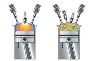 GM ziet toekomst voor verbrandingsmotor (2008-6)