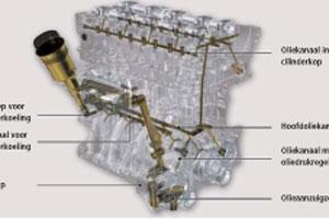 Nieuwe Mercedes-Benz viercilinder turbodiesel (2009-2)