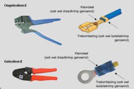 Kennistest: Elektrische verbindingen