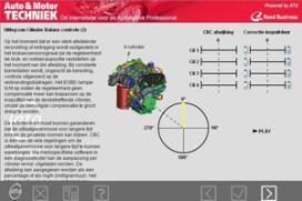 Kennistest: Zo werkt de Cilinder Balans Controle