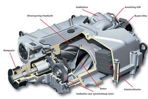 Audi 3.0 liter V6 TFSI technisch bekeken (2009-12)