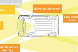 Continentals visie op veiligheid (2010-1)