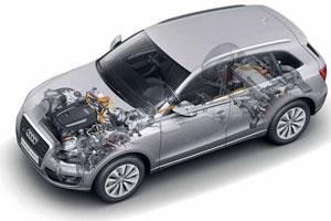 Eigen hybride aandrijflijn voor drie Audi-modellen (2011-1)