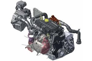 Toekomstblik op motorontwikkeling (2011-4)