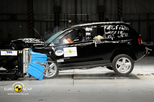 Jeep en Honda uitersten in Euro NCAP-test