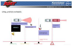 Kennistest: Radar based Pre-Crash System