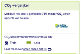 NS goochelt met CO2