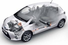 Toyota Yaris Hybrid (2012-7/8)
