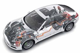 Porsche Panamera S E-Hybrid is technisch en fiscaal wonder (2013-6)