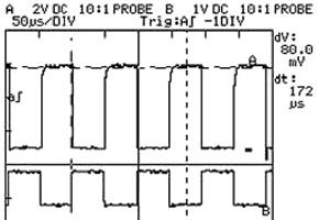 Meten aan auto-elektronica (7) (2006-10)