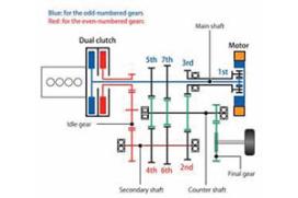Techniek nieuwe Honda hybride aandrijfsystemen (2014-3)