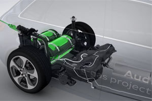 Audi e-gas proefproject