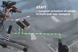 DDC: BMW Dynamic Damping Control