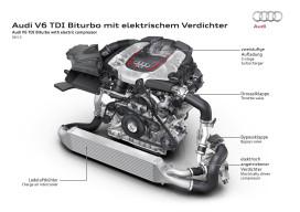 Audi record met elektro-turbo