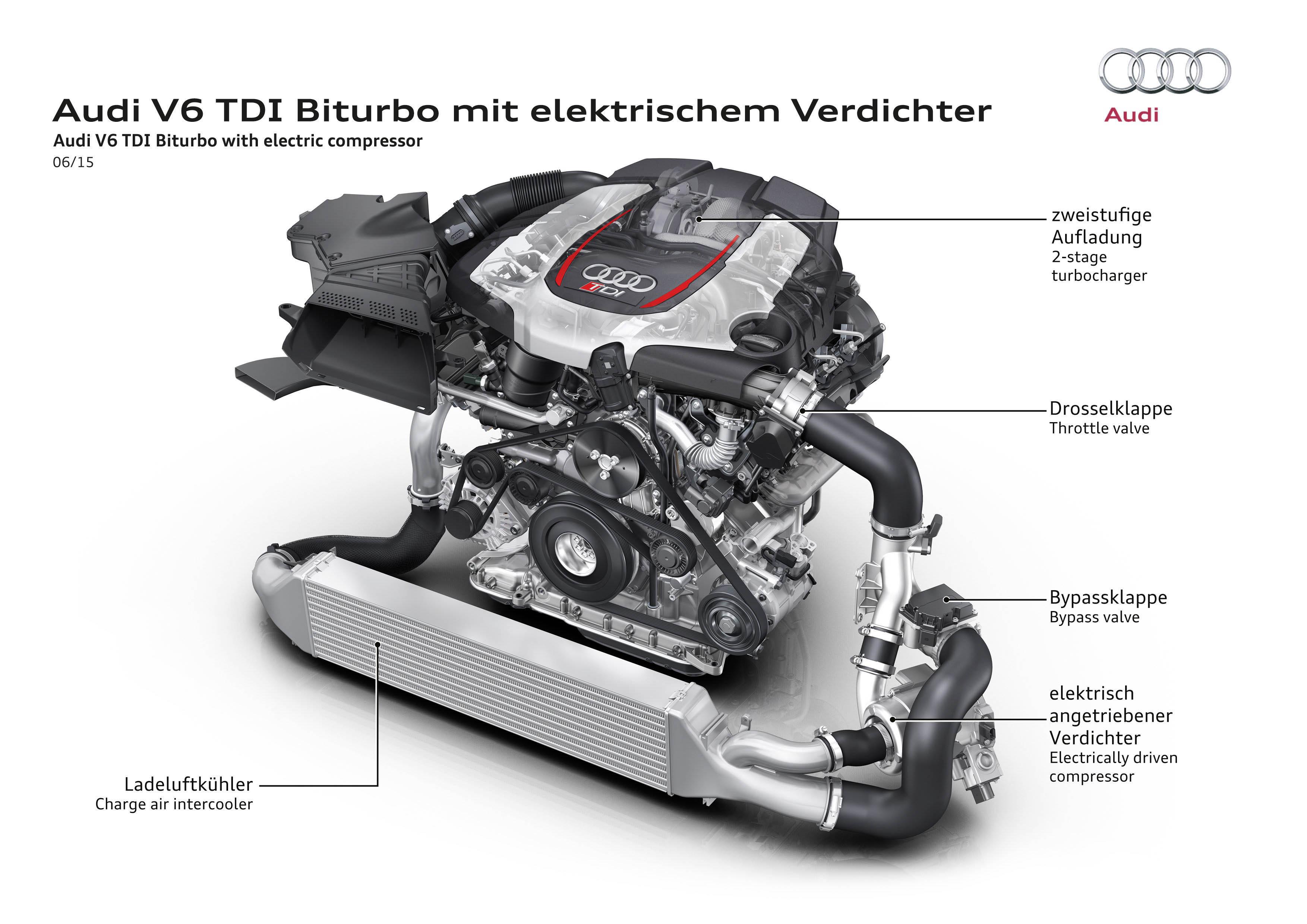 De dieselmotor van de RS5 Competition Concept heeft ruim dubbel zoveel vermogen als een standaard 3.0 V6 TDI, en bijna dubbel zoveel koppel als een RS5 seriemodel met benzine V8.
