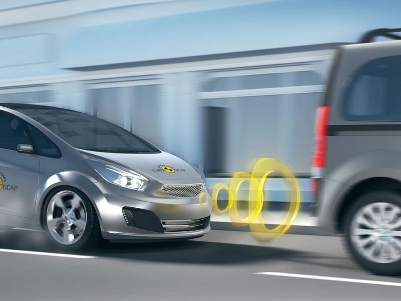Automatische noodstopsystemen werken goed in stadsverkeer en op landwegen, bij lagere snelheden dus. Daarom wil EuroNCAP nu dat zoiets liefst op elke nieuwe auto leverbaar wordt.