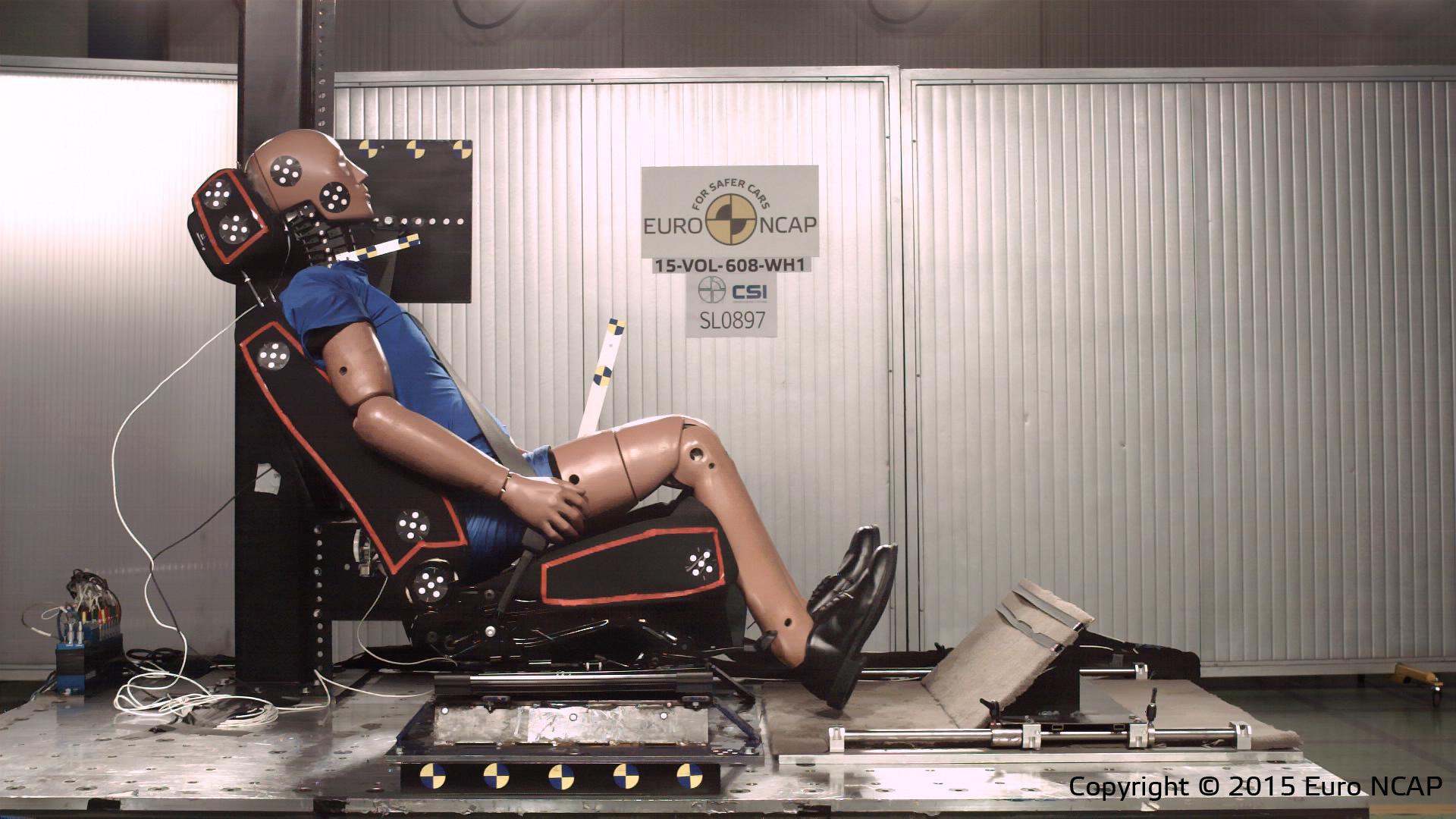 De whiplash test gaat afzonderlijk op de voorstoelen. Voor de achterste zitplaatsen wordt 'geometrisch beoordeeld', ofwel de maten worden opgenomen, en het risico geschat.