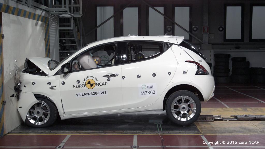 Plat tegen de betonnen muur lijkt de cabine van de Lancia Ypsilon goed heel te blijven. Maar de gordelkracht op het lijf van achterpassagiers is gevaarlijk hoog, bovenbenen lopen gevaar, evenals hoofd en nek voor- en achterin. Passagiersbeveiliging 44 %.