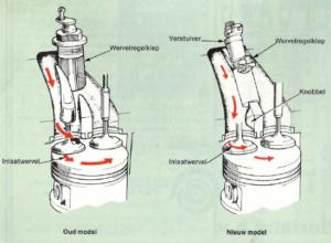 Na een test door het Duitse Auto Motor & Sport past Toyota zijn lean burn motor aan. De belangrijkste aanpassing komt pas na de AMT-test uit de mouw: het motormanagement heeft leren sjoemelen.