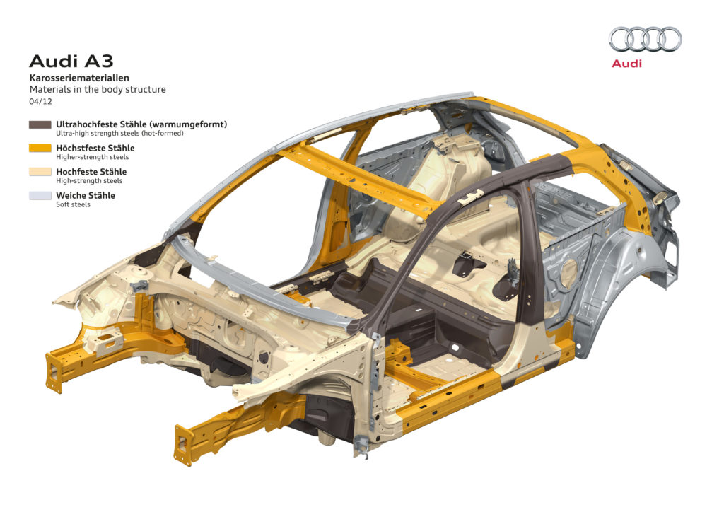 Audi A3 veiligheid skooi