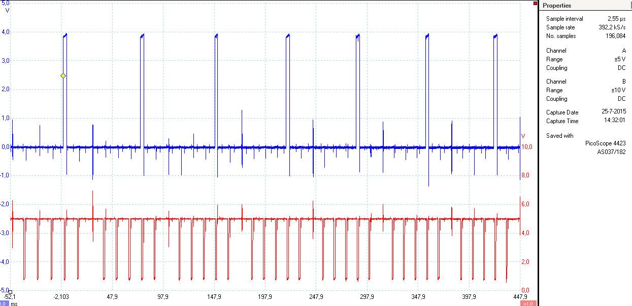 Ronald wisselt de bobine tussen cilinder 1 en cilinder 2. Het scopebeeld laat nu goed zien dat het IGF-signaal meeverhuist.