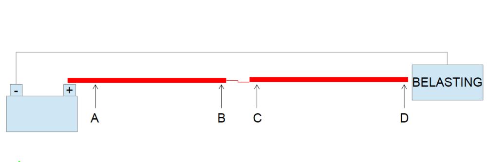 Meten aan een draadbeschadiging