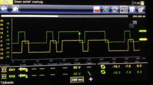 De met de scope gemeten signalen lopen stationair flink uiteen.