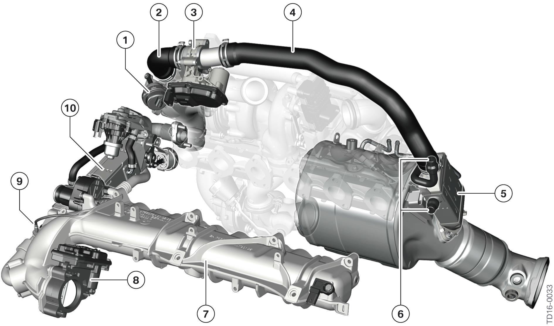 Complexe techniek BMW Quadturbo B57 Super-diesel - AMT