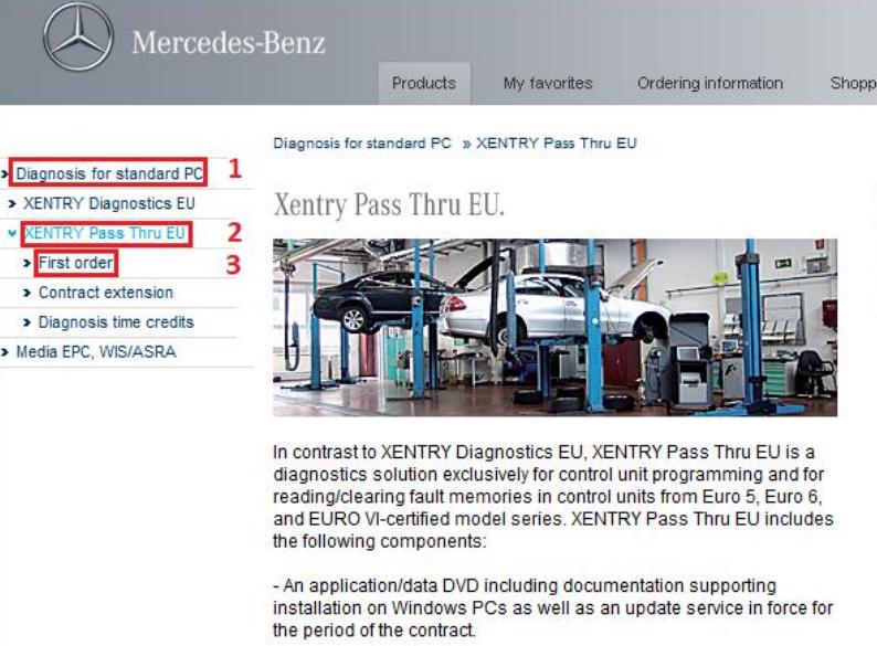 Technische Informatie-website: Mercedes-Benz