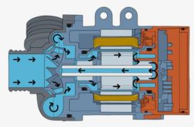 Werking en onderhoudstips elektrische waterpomp