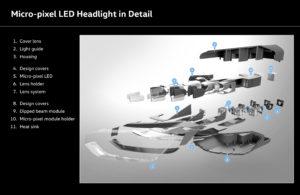 VW Licht opbouw