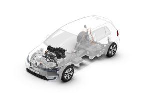 Airco en elektrische auto's, hoe zit dat?