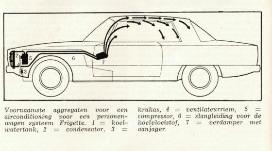 Techniek van Toen: 'Echte airco's werken met een compressor'