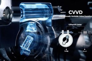 Hyundai CVVD: wat brengt de Continuously Variable Valve Duration?