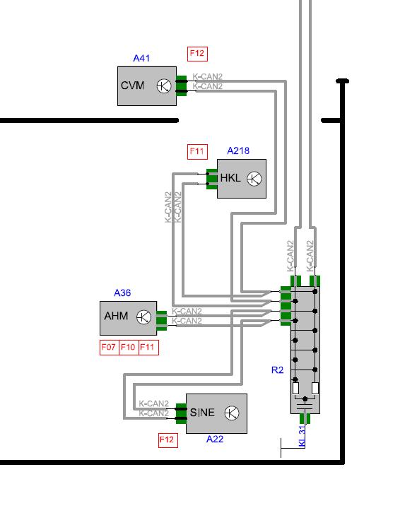 De storing lijkt dus in de CVM- of SINE-module te zitten. Lijkt.